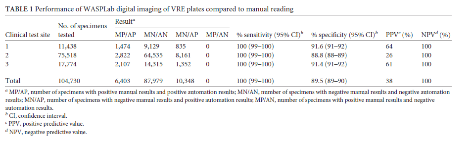 VRE Table 1.PNG